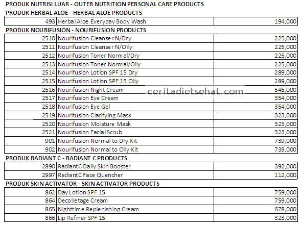 HARGA BARU PRODUK HERBALIFE PER 18 APRIL 2013 – Harga Retail